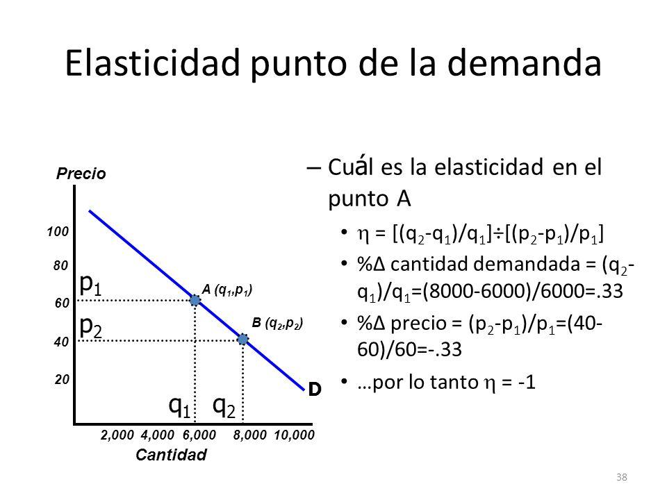 38 Elasticidad punto de la demanda – Cu á l es la elasticidad en el punto A = [(q 2 -q 1 )/q 1 ]÷[(p 2 -p 1 )/p 1 ] % cantidad demandada = (q 2 - q 1
