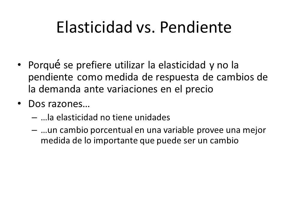 Elasticidad vs. Pendiente Porqu é se prefiere utilizar la elasticidad y no la pendiente como medida de respuesta de cambios de la demanda ante variaci