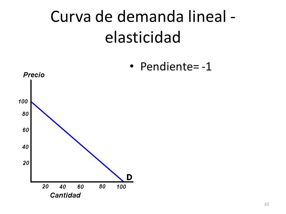 43 Curva de demanda lineal - elasticidad Pendiente= -1 Cantidad Precio 20 40 60 80 20 4060 80 100 D