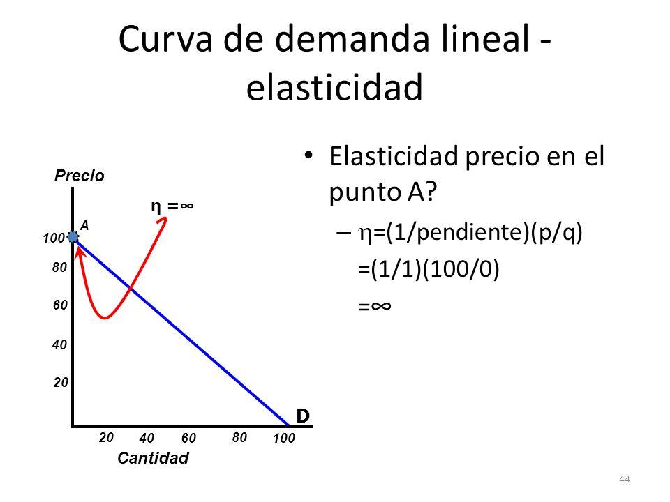 44 Curva de demanda lineal - elasticidad Elasticidad precio en el punto A? – =(1/pendiente)(p/q) =(1/1)(100/0) = Cantidad Precio 20 40 60 80 20 4060 8