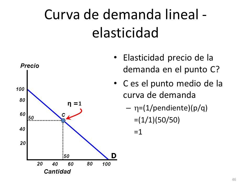 46 Curva de demanda lineal - elasticidad Elasticidad precio de la demanda en el punto C? C es el punto medio de la curva de demanda – =(1/pendiente)(p