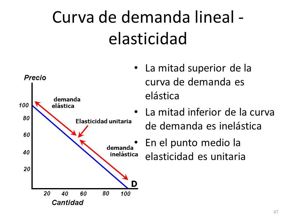 47 Curva de demanda lineal - elasticidad La mitad superior de la curva de demanda es elástica La mitad inferior de la curva de demanda es inelástica E