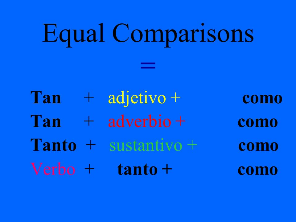 Equal Comparisons = Tan + adjetivo + como Tan + adverbio + como Tanto + sustantivo + como Verbo + tanto + como