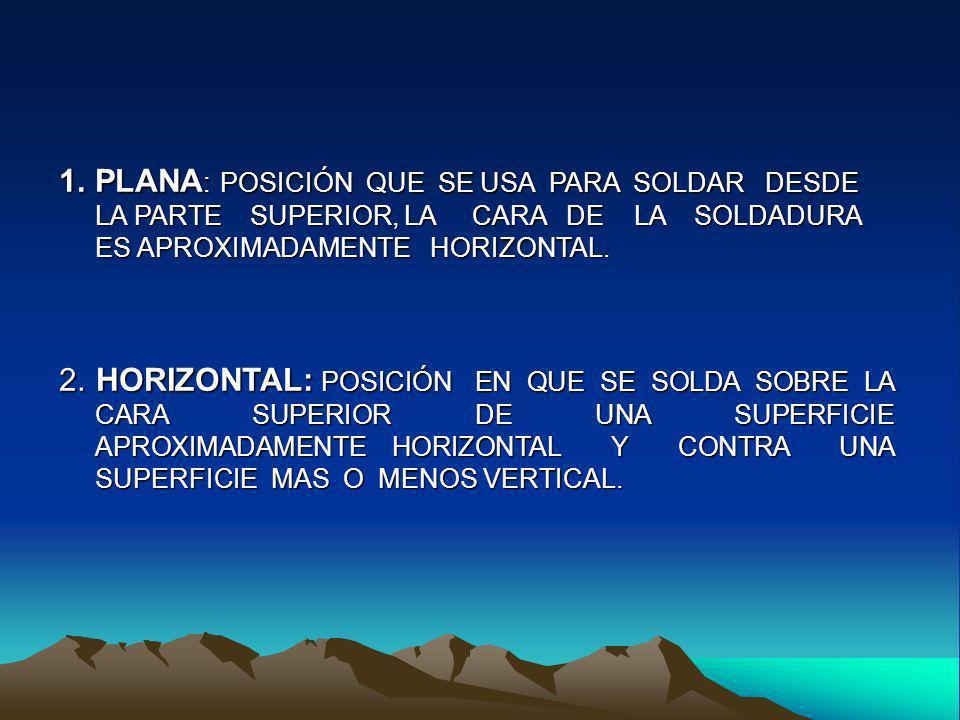 1.PLANA : POSICIÓN QUE SE USA PARA SOLDAR DESDE LA PARTE SUPERIOR, LA CARA DE LA SOLDADURA ES APROXIMADAMENTE HORIZONTAL. 2. HORIZONTAL: POSICIÓN EN Q