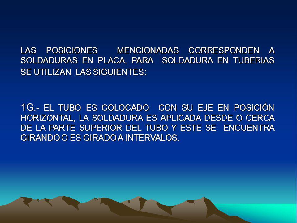 LAS POSICIONES MENCIONADAS CORRESPONDEN A SOLDADURAS EN PLACA, PARA SOLDADURA EN TUBERIAS SE UTILIZAN LAS SIGUIENTES : 1G.- EL TUBO ES COLOCADO CON SU