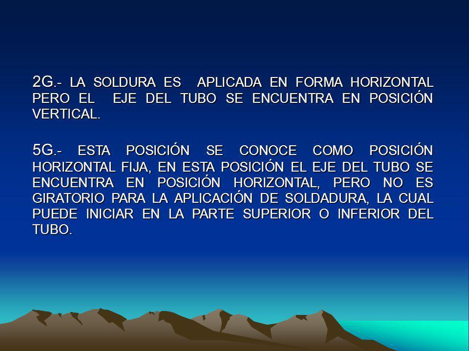2G.- LA SOLDURA ES APLICADA EN FORMA HORIZONTAL PERO EL EJE DEL TUBO SE ENCUENTRA EN POSICIÓN VERTICAL. 5G.- ESTA POSICIÓN SE CONOCE COMO POSICIÓN HOR