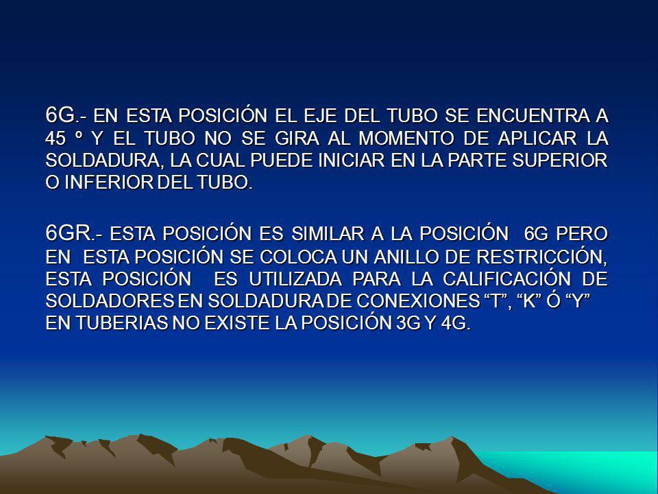 6G.- EN ESTA POSICIÓN EL EJE DEL TUBO SE ENCUENTRA A 45 º Y EL TUBO NO SE GIRA AL MOMENTO DE APLICAR LA SOLDADURA, LA CUAL PUEDE INICIAR EN LA PARTE S