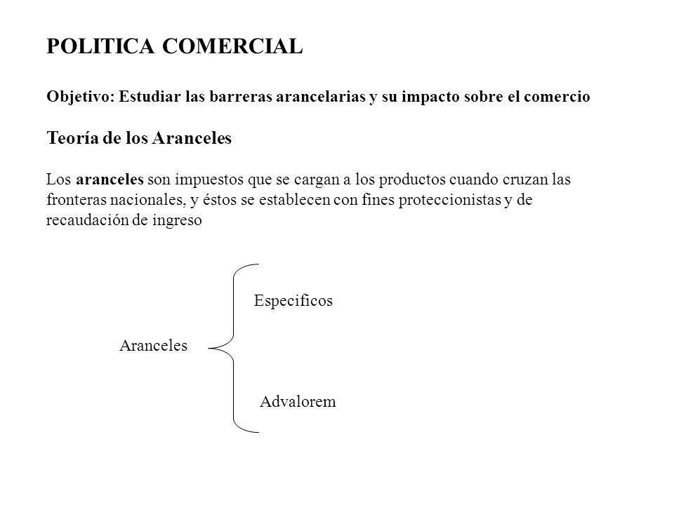 POLITICA COMERCIAL Objetivo: Estudiar las barreras arancelarias y su impacto sobre el comercio Teoría de los Aranceles Los aranceles son impuestos que