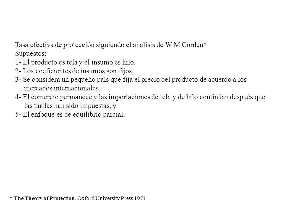 Tasa efectiva de protección siguiendo el analisis de W M Corden* Supuestos: 1- El producto es tela y el insumo es hilo. 2- Los coeficientes de insumos