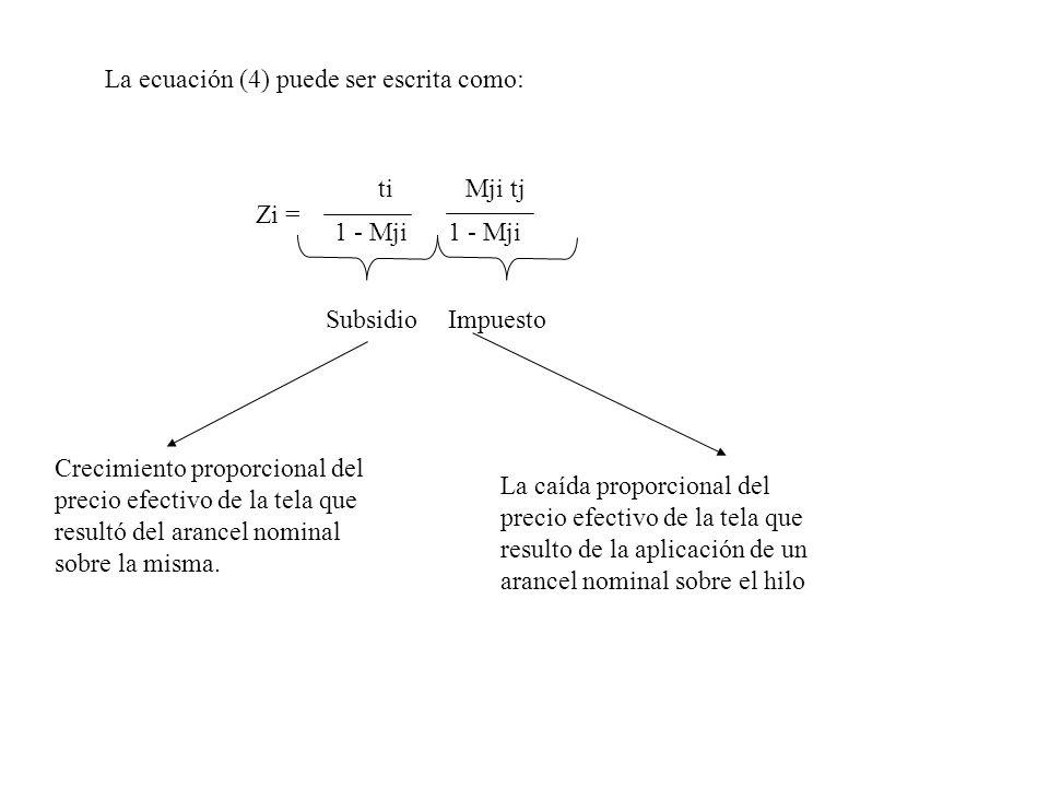 La ecuación (4) puede ser escrita como: Zi = ti 1 - Mji Mji tj 1 - Mji SubsidioImpuesto Crecimiento proporcional del precio efectivo de la tela que re