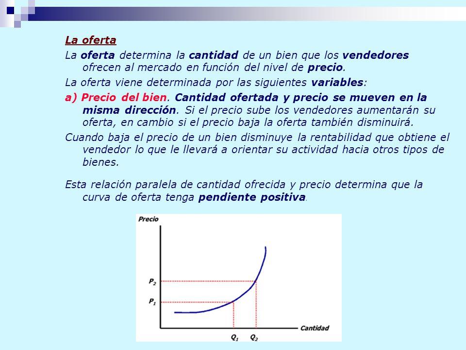 La oferta La oferta determina la cantidad de un bien que los vendedores ofrecen al mercado en función del nivel de precio. La oferta viene determinada