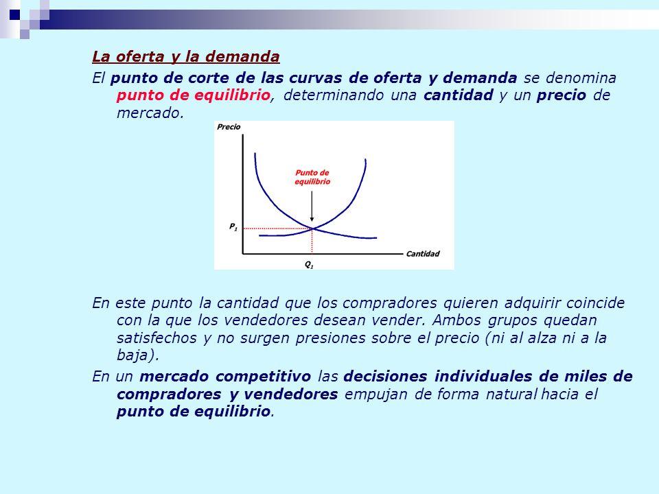 La oferta y la demanda El punto de corte de las curvas de oferta y demanda se denomina punto de equilibrio, determinando una cantidad y un precio de m