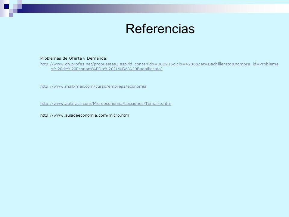 Referencias Problemas de Oferta y Demanda: http://www.gh.profes.net/propuestas3.asp?id_contenido=38291&ciclo=4206&cat=Bachillerato&nombre_id=Problema