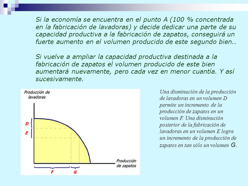 Si la economía se encuentra en el punto A (100 % concentrada en la fabricación de lavadoras) y decide dedicar una parte de su capacidad productiva a l