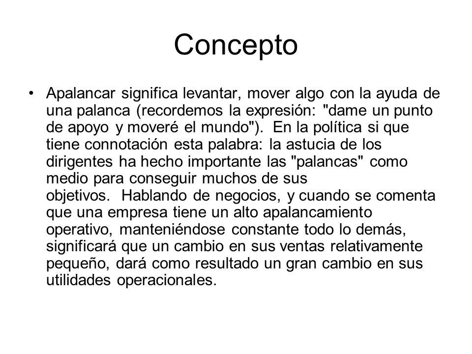 Concepto Apalancar significa levantar, mover algo con la ayuda de una palanca (recordemos la expresión: