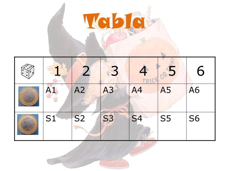 Tabla 123456 A1A2A3A4A5A6 S1S2S3S4S5S6