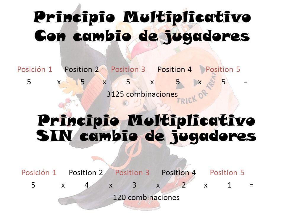 Principio Multiplicativo Con cambio de jugadores Posición 1 Position 2 Position 3 Position 4 Position 5 5 x 5 x 5 x 5 x 5 = 3125 combinaciones Princip
