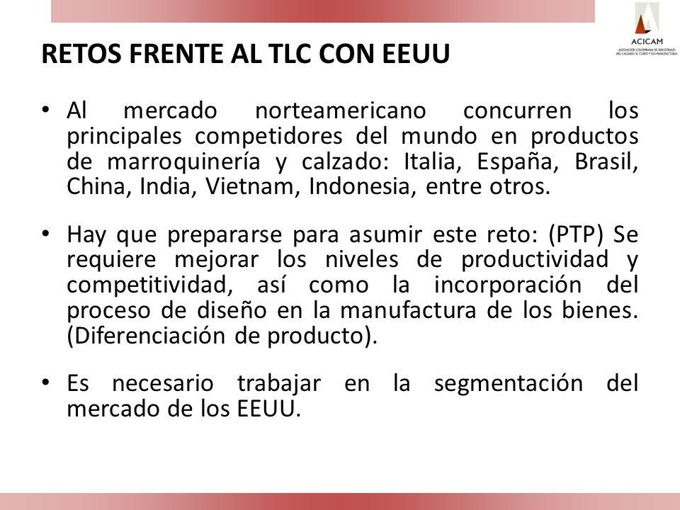 RETOS FRENTE AL TLC CON EEUU Al mercado norteamericano concurren los principales competidores del mundo en productos de marroquinería y calzado: Itali