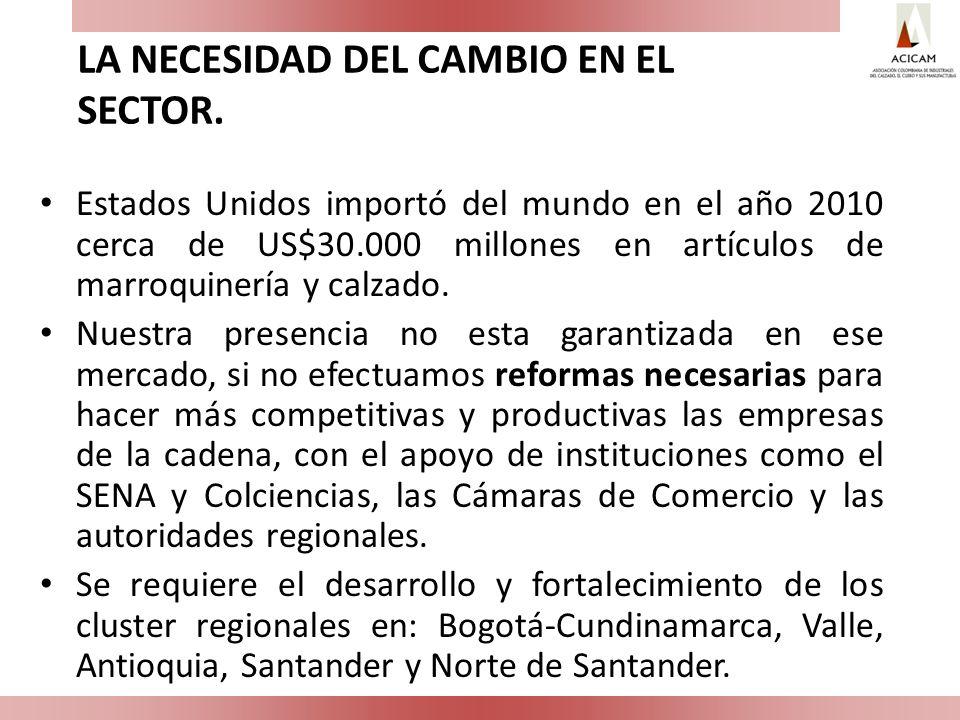 LA NECESIDAD DEL CAMBIO EN EL SECTOR. Estados Unidos importó del mundo en el año 2010 cerca de US$30.000 millones en artículos de marroquinería y calz