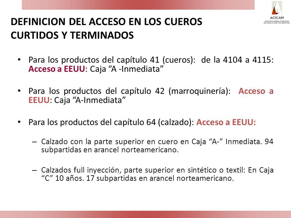 DEFINICION DEL ACCESO EN LOS CUEROS CURTIDOS Y TERMINADOS Para los productos del capítulo 41 (cueros): de la 4104 a 4115: Acceso a EEUU: Caja A -Inmed