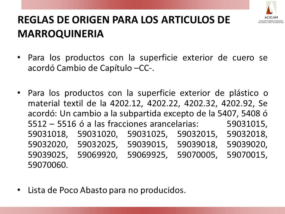 REGLAS DE ORIGEN PARA EL CALZADO SENSIBLES: Un cambio a las subpartidas 6401.10 o 6401.91 o fracciones arancelarias 6401.92.90, 6401.99.30, 6401.99.60, 6401.99.90, 6402.30.50 6402.30.70, 6402.30.80, 6402.91.50, 6402.91.80, 6402.91.90, 6402.99.20, 6402.99.80, 6402.99.90, 6404.11.90, o 6404.19.20 de cualquier otra partida, fuera del grupo, excepto de la subpartida 6406.10, siempre que se cumpla con un valor de contenido regional no menor al 55 por ciento bajo el método de aumento del valor.