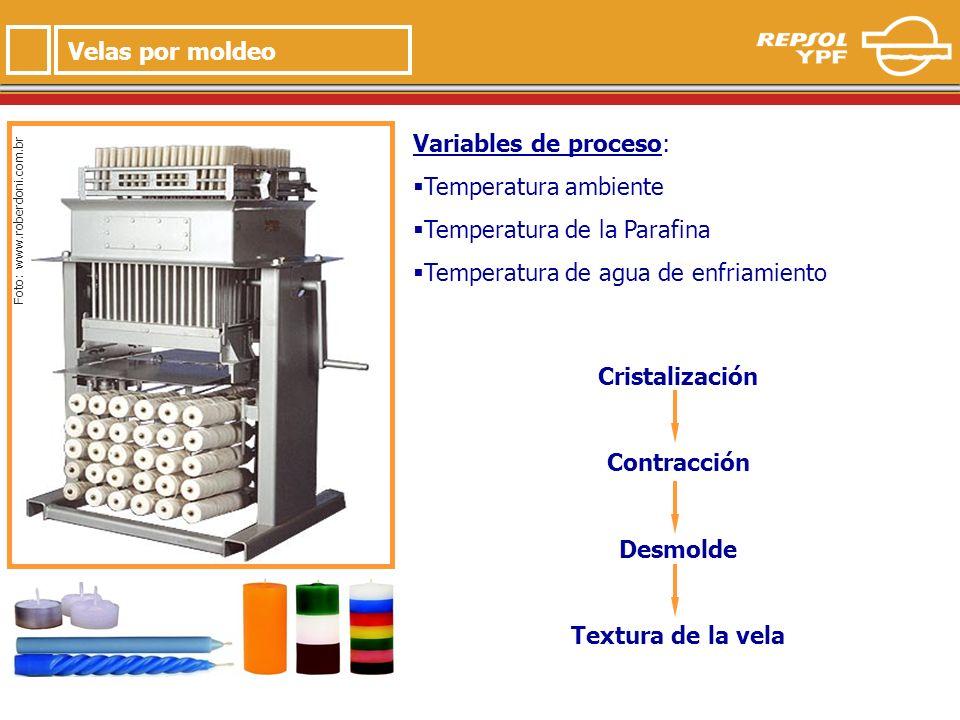 3 Velas por extrusión Extrusión de placas Extrusión de polvo Foto: www.herrhammer.de