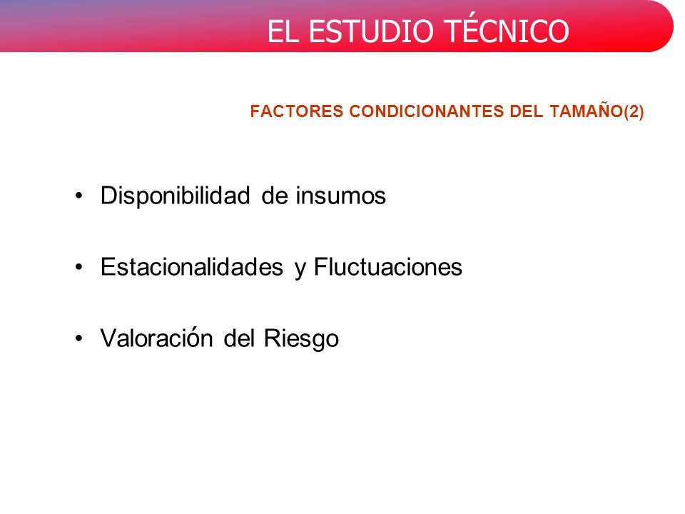 EL ESTUDIO TÉCNICO Disponibilidad de insumos Estacionalidades y Fluctuaciones Valoraci ó n del Riesgo FACTORES CONDICIONANTES DEL TAMAÑO(2)