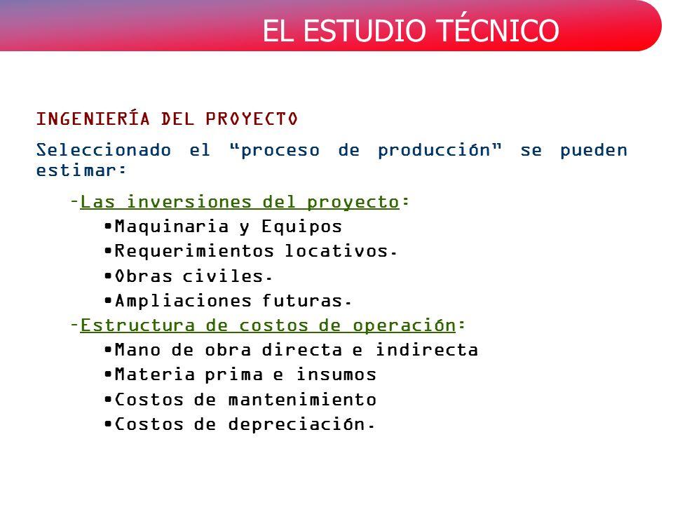 EL ESTUDIO TÉCNICO INGENIERÍA DEL PROYECTO Seleccionado el proceso de producción se pueden estimar: – Las inversiones del proyecto: Maquinaria y Equipos Requerimientos locativos.