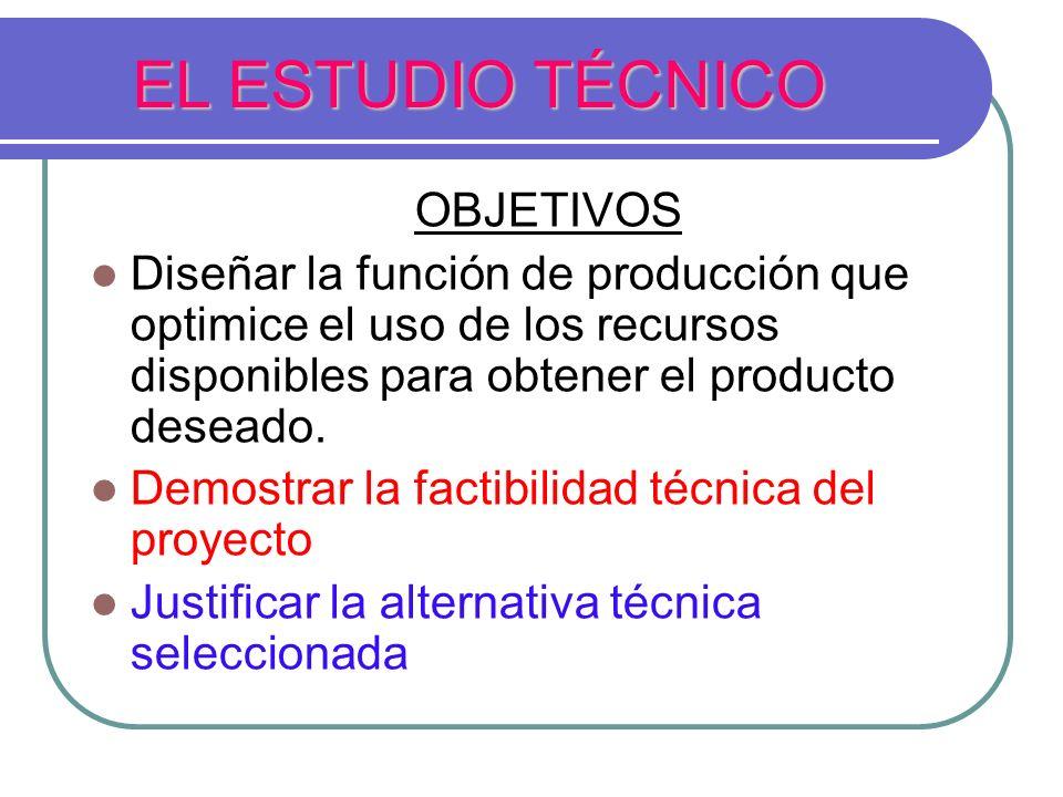 OBJETIVOS Diseñar la función de producción que optimice el uso de los recursos disponibles para obtener el producto deseado.