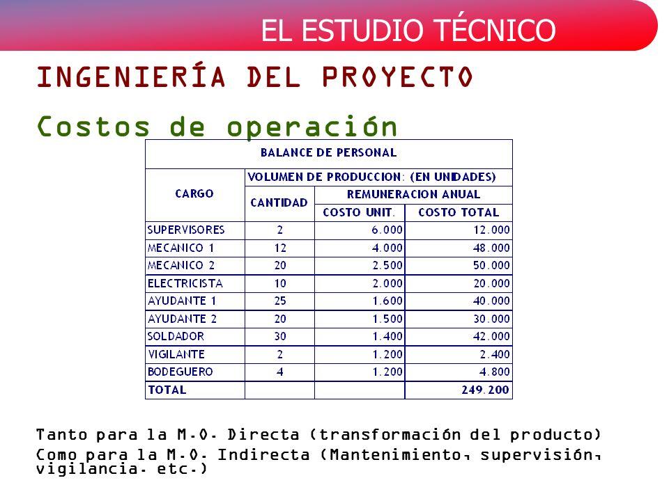 EL ESTUDIO TÉCNICO INGENIERÍA DEL PROYECTO Costos de operación Tanto para la M.O. Directa (transformación del producto) Como para la M.O. Indirecta (M