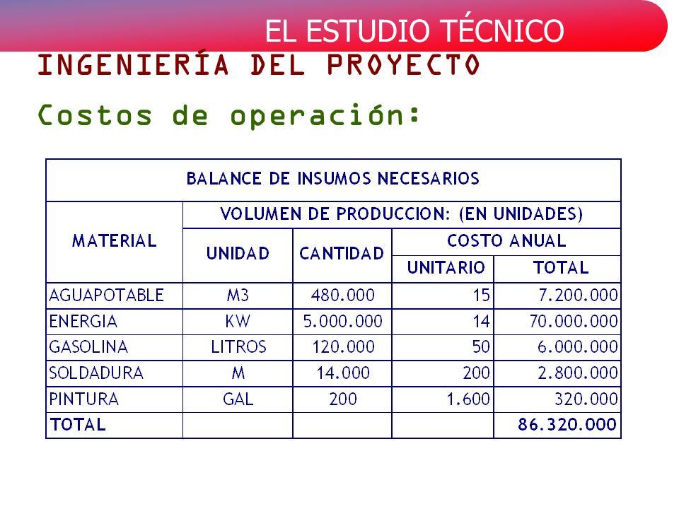 EL ESTUDIO TÉCNICO INGENIERÍA DEL PROYECTO Costos de operación: