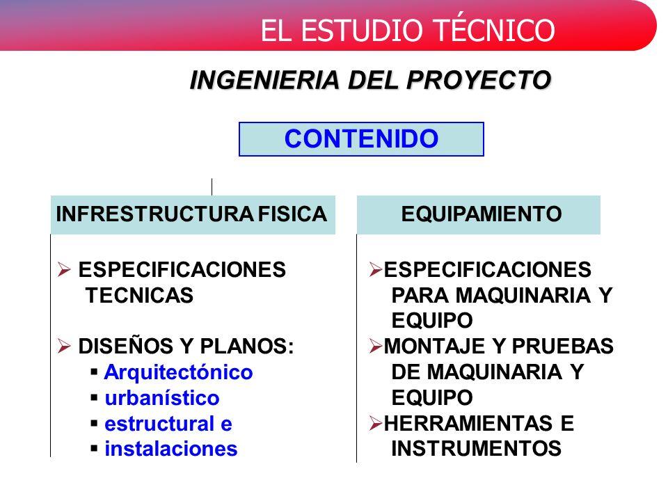 ESPECIFICACIONES TECNICAS DISEÑOS Y PLANOS: Arquitectónico urbanístico estructural e instalaciones ESPECIFICACIONES PARA MAQUINARIA Y EQUIPO MONTAJE Y PRUEBAS DE MAQUINARIA Y EQUIPO HERRAMIENTAS E INSTRUMENTOS INFRESTRUCTURA FISICAEQUIPAMIENTO CONTENIDO INGENIERIA DEL PROYECTO