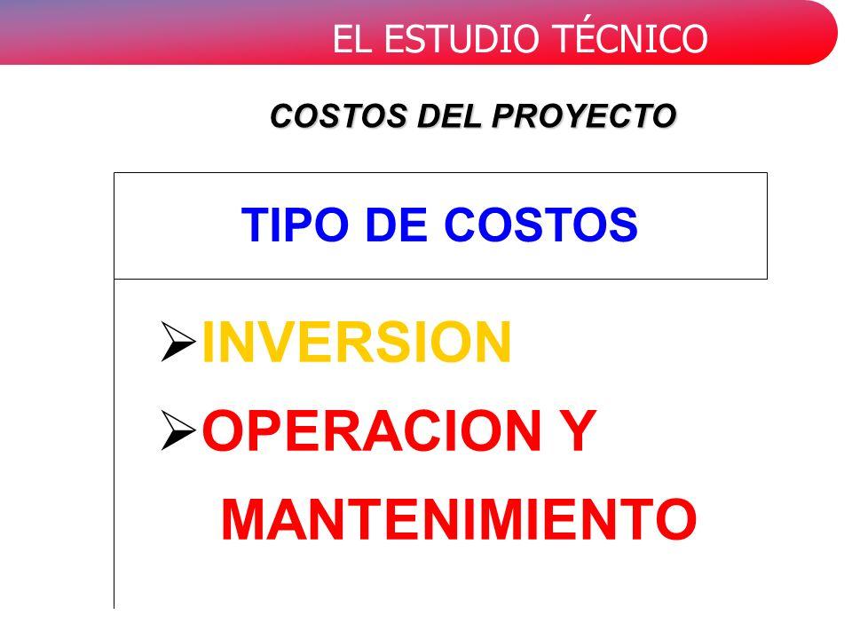 EL ESTUDIO TÉCNICO INVERSION OPERACION Y MANTENIMIENTO COSTOS DEL PROYECTO TIPO DE COSTOS