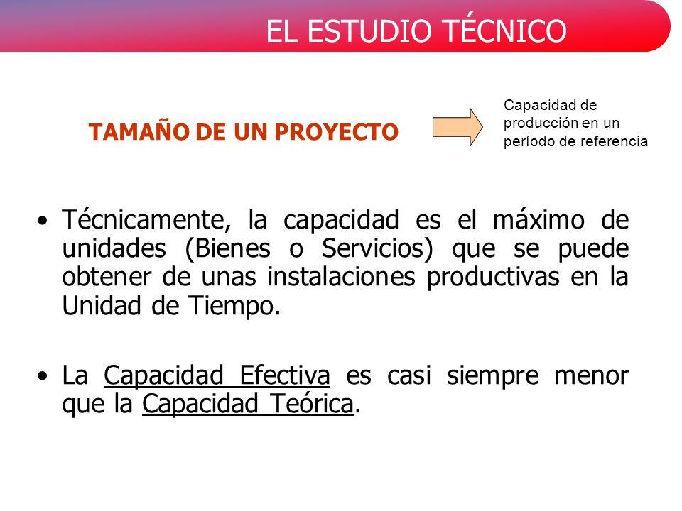 EL ESTUDIO TÉCNICO TAMAÑO DE UN PROYECTO Técnicamente, la capacidad es el máximo de unidades (Bienes o Servicios) que se puede obtener de unas instalaciones productivas en la Unidad de Tiempo.