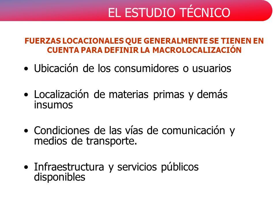 EL ESTUDIO TÉCNICO FUERZAS LOCACIONALES QUE GENERALMENTE SE TIENEN EN CUENTA PARA DEFINIR LA MACROLOCALIZACIÓN Ubicación de los consumidores o usuarios Localización de materias primas y demás insumos Condiciones de las vías de comunicación y medios de transporte.