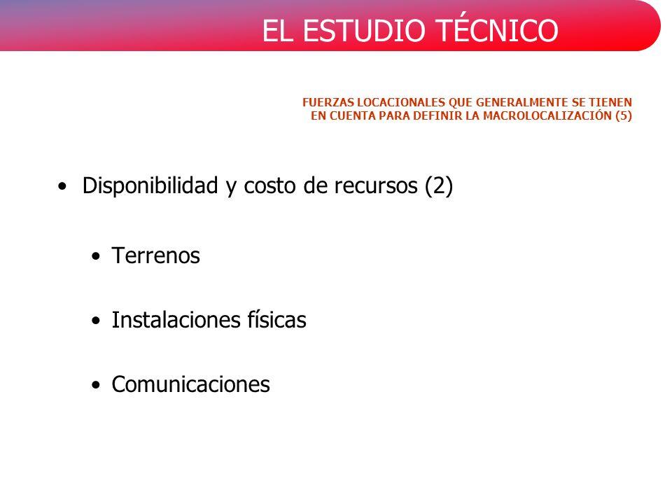 EL ESTUDIO TÉCNICO Disponibilidad y costo de recursos (2) Terrenos Instalaciones físicas Comunicaciones FUERZAS LOCACIONALES QUE GENERALMENTE SE TIENEN EN CUENTA PARA DEFINIR LA MACROLOCALIZACIÓN (5)