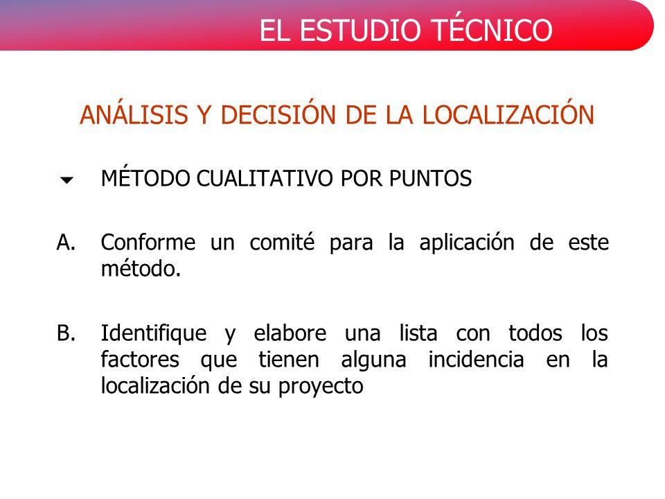EL ESTUDIO TÉCNICO ANÁLISIS Y DECISIÓN DE LA LOCALIZACIÓN MÉTODO CUALITATIVO POR PUNTOS A.Conforme un comité para la aplicación de este método. B.Iden