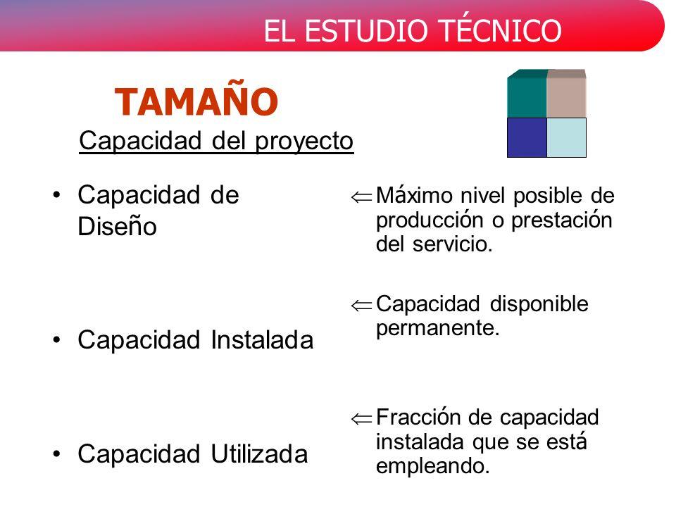EL ESTUDIO TÉCNICO TAMAÑO Capacidad de Dise ñ o Capacidad Instalada Capacidad Utilizada M á ximo nivel posible de producci ó n o prestaci ó n del servicio.
