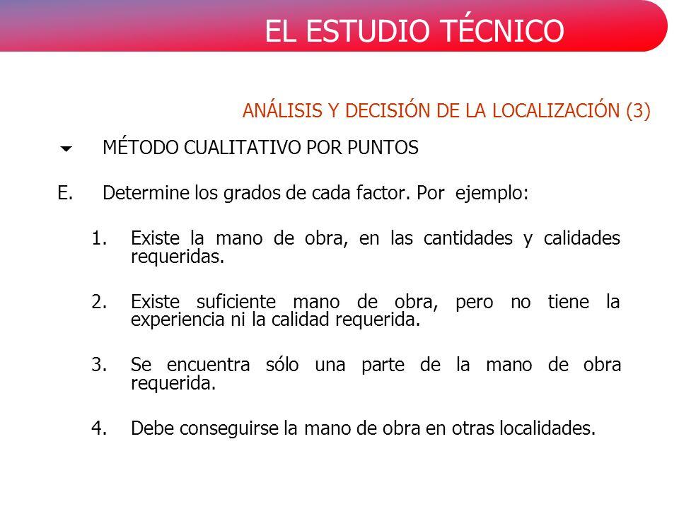 EL ESTUDIO TÉCNICO ANÁLISIS Y DECISIÓN DE LA LOCALIZACIÓN (3) MÉTODO CUALITATIVO POR PUNTOS E.Determine los grados de cada factor. Por ejemplo: 1.Exis