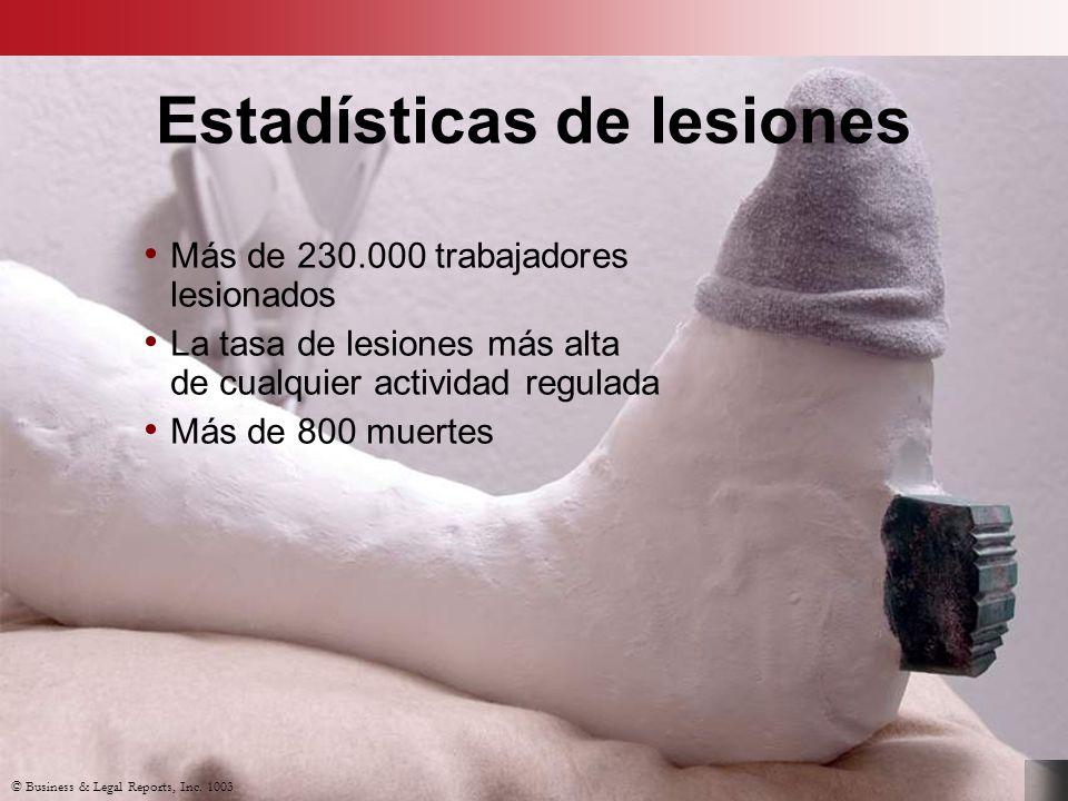 Estadísticas de lesiones Más de 230.000 trabajadores lesionados La tasa de lesiones más alta de cualquier actividad regulada Más de 800 muertes © Business & Legal Reports, Inc.
