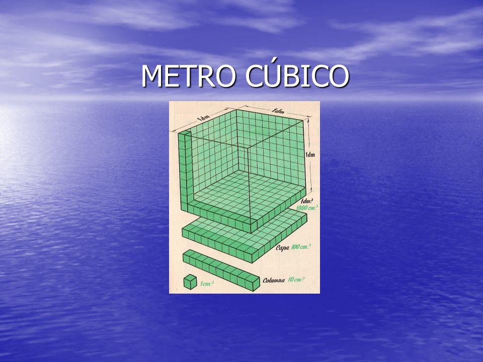 Índice Metro cúbico IntroducciónProyecto Ecología y Arte