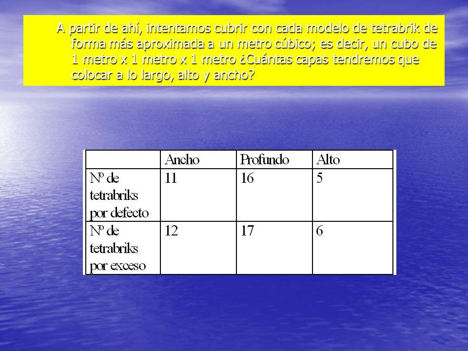 Por último, decidimos cuál es la mejor aproximación calculando el total de envases en cada caso Ancho defecto Prof.