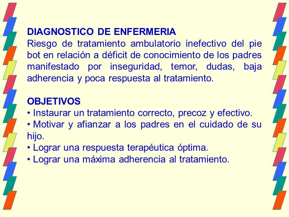 DIAGNOSTICO DE ENFERMERIA Riesgo de tratamiento ambulatorio inefectivo del pie bot en relación a déficit de conocimiento de los padres manifestado por inseguridad, temor, dudas, baja adherencia y poca respuesta al tratamiento.