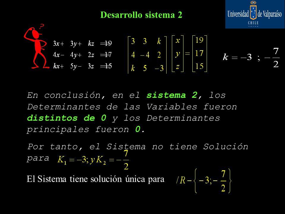 Determinante principal se hace 0 para dos valores de K Desarrollo sistema 2 En conclusión, en el sistema 2, los Determinantes de las Variables fueron distintos de 0 y los Determinantes principales fueron 0.
