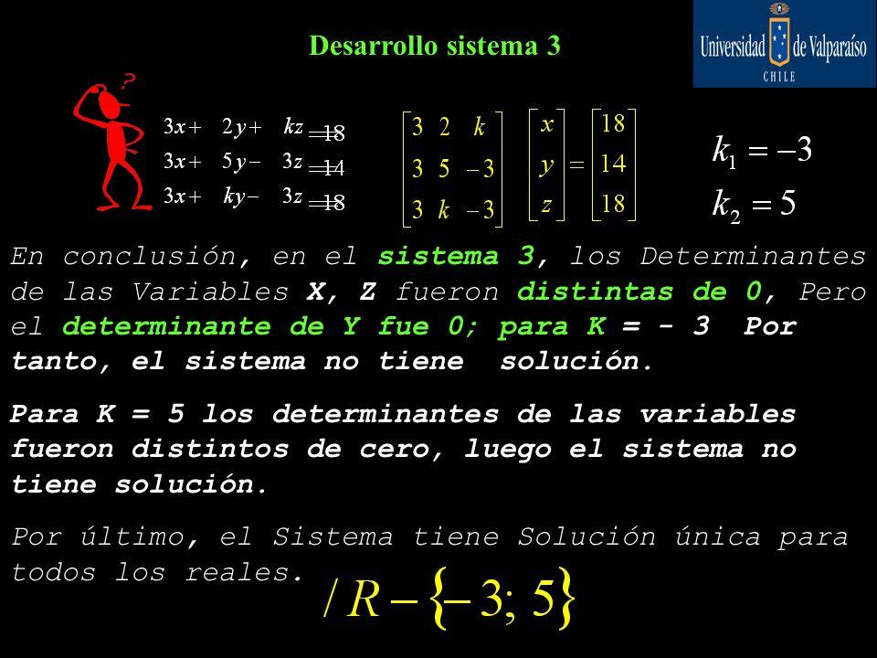 Desarrollo sistema 3 Determinante principal es 0 para dos valores de K En conclusión, en el sistema 3, los Determinantes de las Variables X, Z fueron distintas de 0, Pero el determinante de Y fue 0; para K = - 3 Por tanto, el sistema no tiene solución.