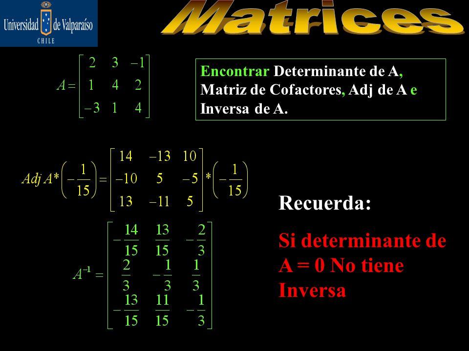 Encontrar Determinante de A, Matriz de Cofactores, Adj de A e Inversa de A.