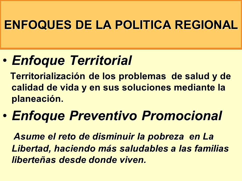 ENFOQUES DE LA POLITICA REGIONAL Enfoque TerritorialEnfoque Territorial Territorialización de los problemas de salud y de calidad de vida y en sus sol