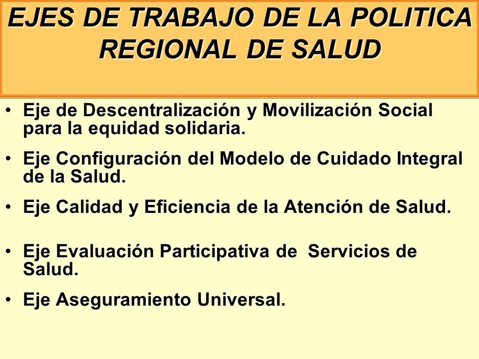 EJES DE TRABAJO DE LA POLITICA REGIONAL DE SALUD Eje de Descentralización y Movilización Social para la equidad solidaria.Eje de Descentralización y M