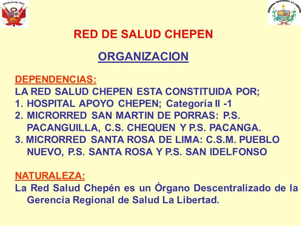 DEPENDENCIAS: LA RED SALUD CHEPEN ESTA CONSTITUIDA POR; 1.HOSPITAL APOYO CHEPEN; Categoría II -1 2.MICRORRED SAN MARTIN DE PORRAS: P.S. PACANGUILLA, C