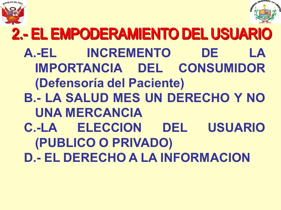 A.-EL INCREMENTO DE LA IMPORTANCIA DEL CONSUMIDOR (Defensoría del Paciente) B.- LA SALUD MES UN DERECHO Y NO UNA MERCANCIA C.-LA ELECCION DEL USUARIO